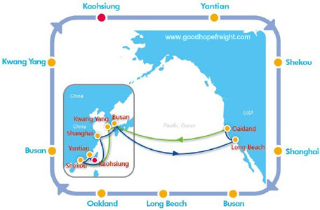 cosco shipping hpsx